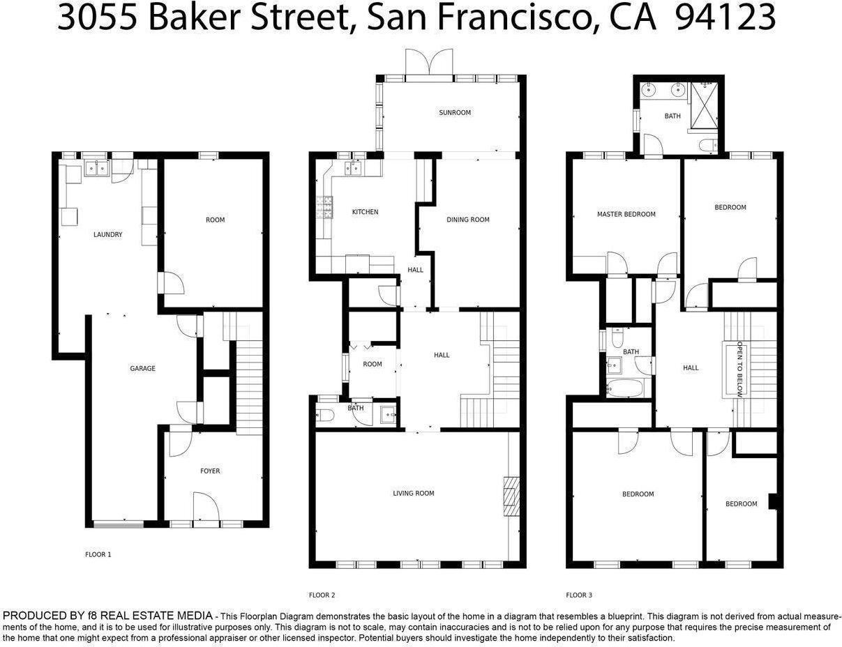3055 Baker Street