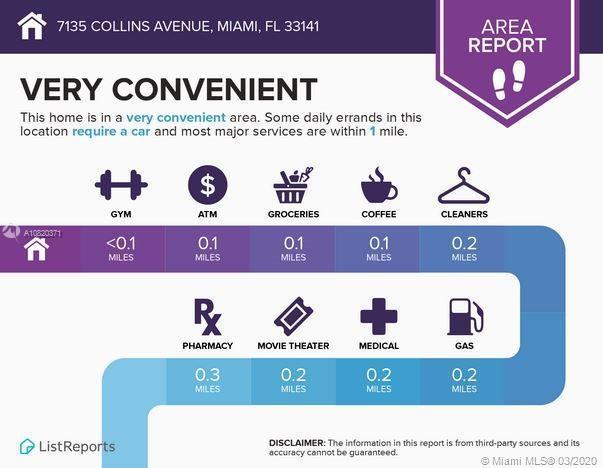 7135 Collins Ave Unit: 1034 preview
