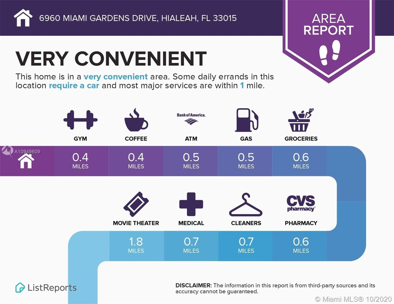 6960 Miami Gardens Dr Unit: 2-518 preview
