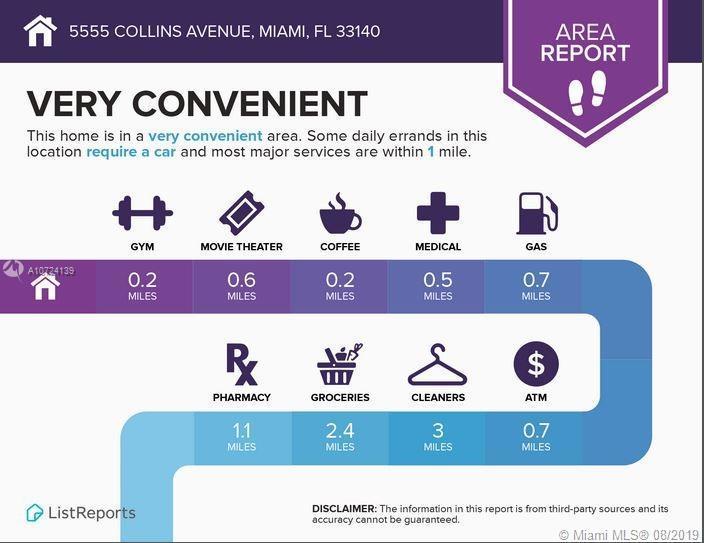 5555 Collins Ave Unit: 4G preview
