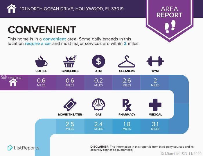 101 N Ocean Dr Unit: 416 preview