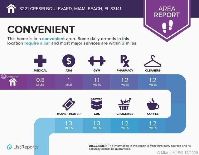 8221 Crespi Blvd Unit: 0 preview
