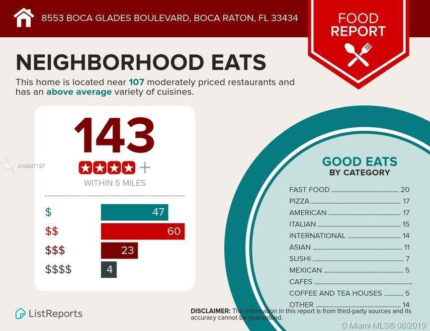 8553 Boca Glades Blvd W Unit: B preview