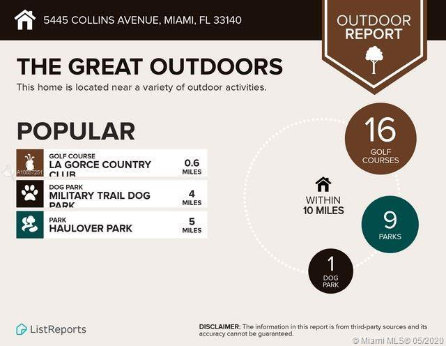 5445 Collins Ave Unit: 1504 preview