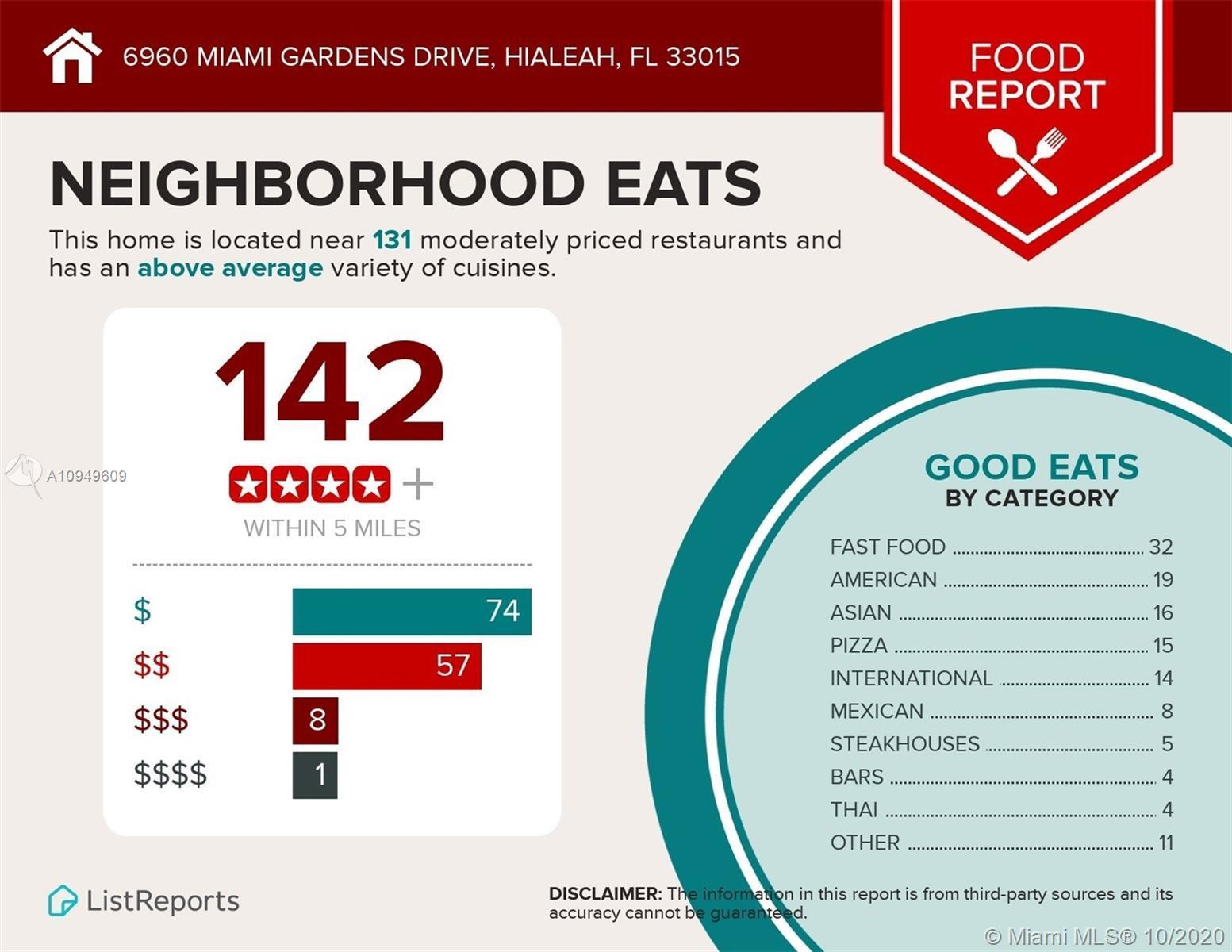 6960 Miami Gardens Dr Unit: 2-518 photo